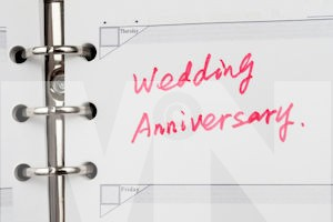 where did these names for wedding anniversaries come from
